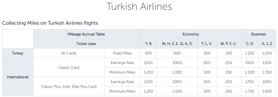 《新一代7500大法 - 土耳其航空(Turkish Airlines)里程教程》